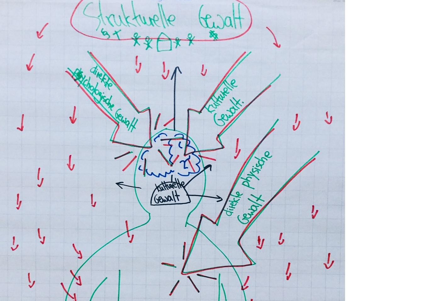 Medical Peace Work Online Kurs 4 Ppt Herunterladen 0