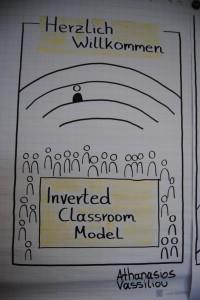 ICM - Der Einstieg