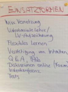 Einsatzformen Blended Learning