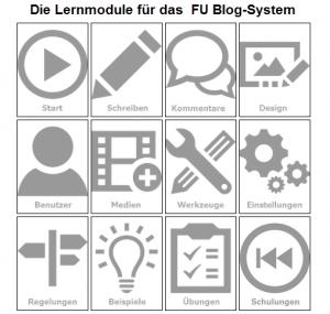 Lernmodule_Blog