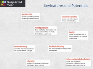 Keyfeatures-Potentiale